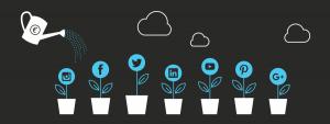 ¿Cómo medir el ROI en Social Media?