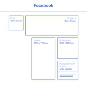 Formatos de imágenes para redes sociales en 2020